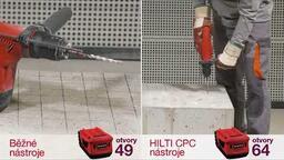 Hilti TE-CX Příklepové vrtáky pro vrtání do betonu s výztuží - porovnání
