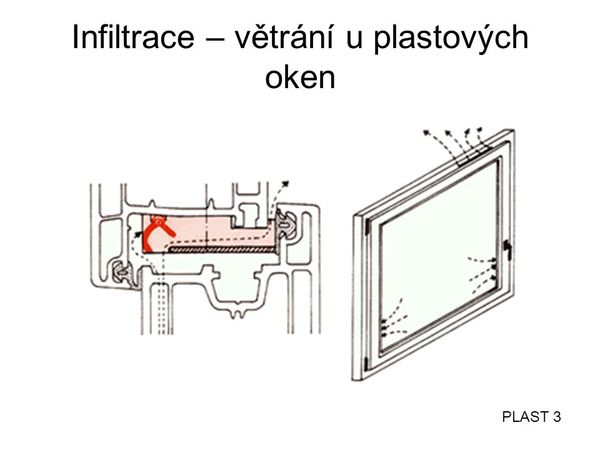 Infiltrace