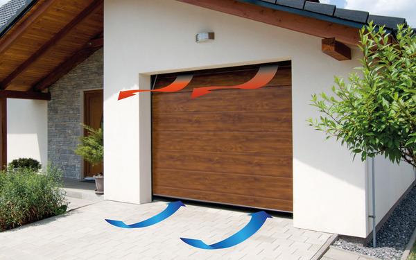 Automatické větrání garáže bez starostí