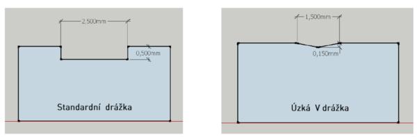 Inovace ve výrobě plastových oken - PRAMOS