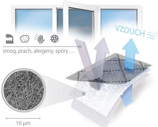 Antismogová nanovlákenná membrána RESPILON AIR®
